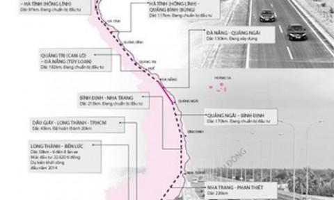 Huy động nhiều nguồn vốn cho cao tốc Bắc – Nam