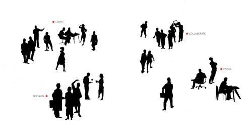 Đối thoại giữa kiến trúc sư và khách hàng