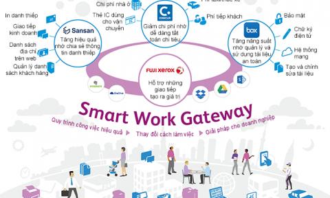"""Fuji Xerox Việt Nam giới thiệu ý tưởng """"Smart Work Gateway"""" cùng 14 mẫu thiết bị đa chức năng giúp chuyển đổi phong cách làm việc"""