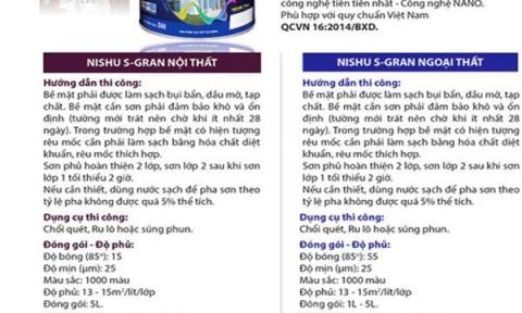 NISHU S-Gran: Sự lựa chọn tối ưu cho ngôi nhà của bạn