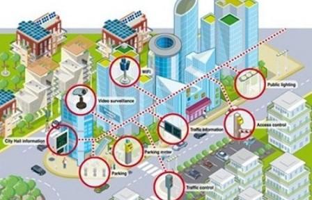 Xây dựng thành phố thông minh thông qua hệ thống thông tin địa lý