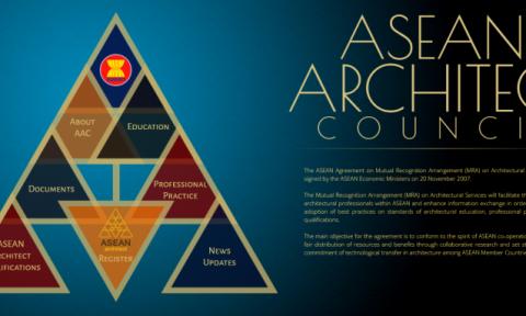 Việt Nam sẵn sàng tiếp nhận vị trí Chủ tịch Hội đồng Kiến trúc sư ASEAN