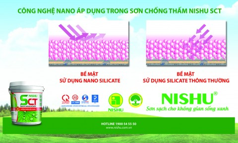 """SCT NISHU – Sơn chống thấm """"đặc trị"""" thời tiết Bắc – Trung – Nam!"""