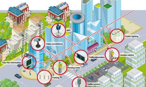 Cách mạng 4.0 và đô thị thông minh – Bài 5: Thực tế triển khai đô thị thông minh trên thế giới