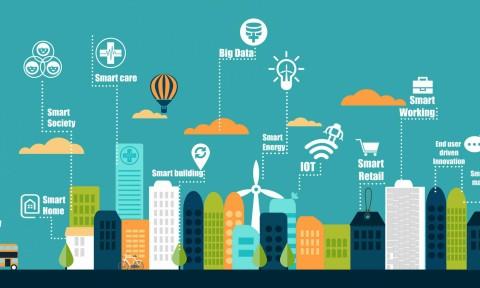 Cách mạng 4.0 và đô thị thông minh – Bài 1: Nền tảng của thời đại công nghiệp
