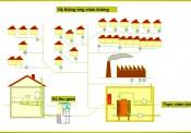 Hệ thống thoát nước chân không – Công nghệ mới cho các đô thị thông minh