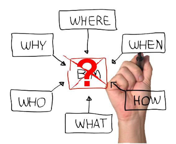 Các mệnh đề cần đặt ra trong triển khai ứng dụng BIM