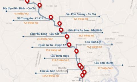 Hơn 700 triệu đồng mỗi m2 'đất vàng' dọc bờ sông Sài Gòn