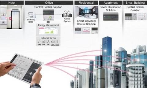 LG – Giải pháp thông minh cho công trình xanh