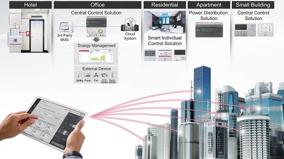 MULTI V 5 cung cấp nhiều giải pháp điều khiển thông minh kiểm soát hiệu quả, đáp ứng các yêu cầu cụ thể của từng tòa nhà và khung cảnh người sử dụng