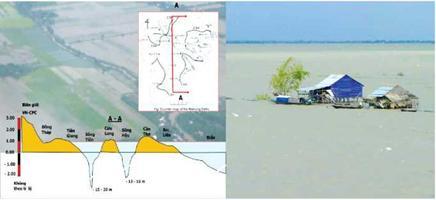Mặt cắt qua các địa phương vùng ĐB SCL và hình ảnh mùa nước nổi