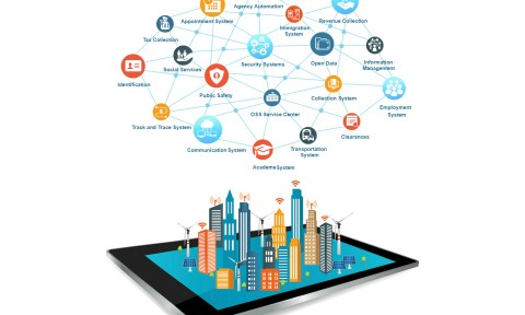 Chính phủ điện tử và đô thị thông minh