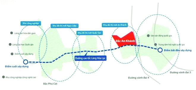 Đại lộ Thăng Long – Hành lang nhân lực cao cấp