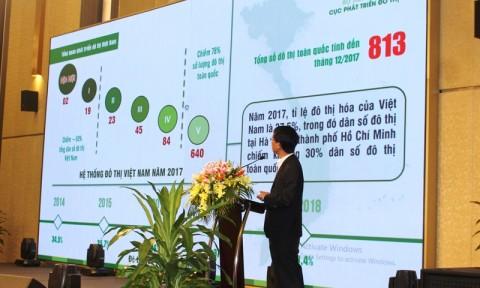 Thanh Hóa: Hội thảo Xây dựng đô thị thông minh quy hoạch – quản lý và phát triển