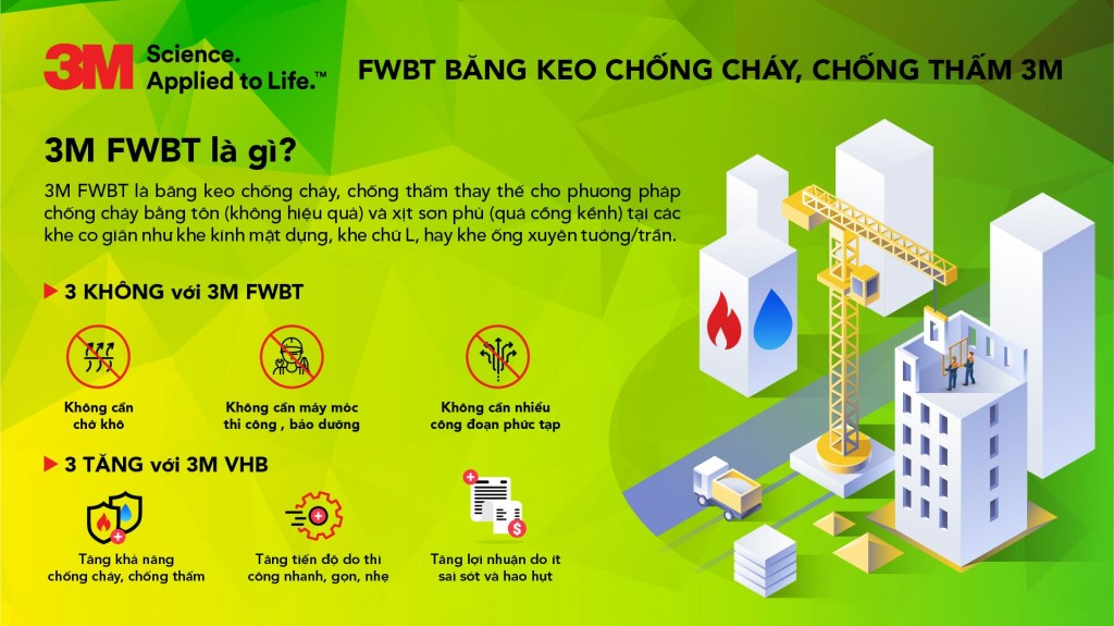 3M FWBT là có thể chống cháy đến 4 giờ và chịu được áp lực vòi rồng cứu hoả