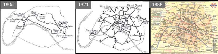 Hệ thống ga metro Paris qua các năm