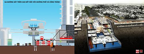 H6: Ga C9 trên cao đi ngoài đê kết hợp tăng cường đê bê tông, tối ưu hóa tiếp cận nhà cao tầng và đường phố, nơi đỗ cho hàng vạn ô tô xe máy; Tuyến 3 đi ngầm dưới phố Trần Hưng Đạo kết hợp với các tuyến đường bộ ngầm, thương mại dịch vụ, hạ tầng kỹ thuật và thoát nước trung tâm TP