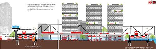 H7: Tuyến ĐSĐT số 2 trên cao đi ngoài đê sẽ thúc đẩy phát triển đô thị hiện đại 70ha ngoài đê thuộc quận Hoàn Kiếm. Tạo không gian đỗ xe cho hàng vạn ô tô xe má, phát huy công kỹ nghệ trong nước, thu hút hàng tỷ USD đầu tư trong nước.