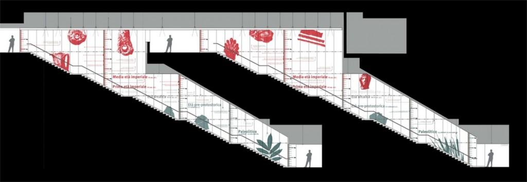 """Hình 12. Mặt cắt thể hiện ví dụ về việc diễn tả bằng """"địa tầng"""""""