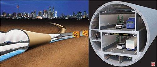 Tại nhiều quốc gia: các đường ngầm tích hợp đa chức năng đã phổ biến nhằm giảm chi phí. Ví dụ dự án SmartTunnel tại Kualalupure (Malaysia) kết hợp 2 tuyến ô tô ngầm với hệ thống thoát nước ngầm chống ngập úng cho trung tâm thành phố