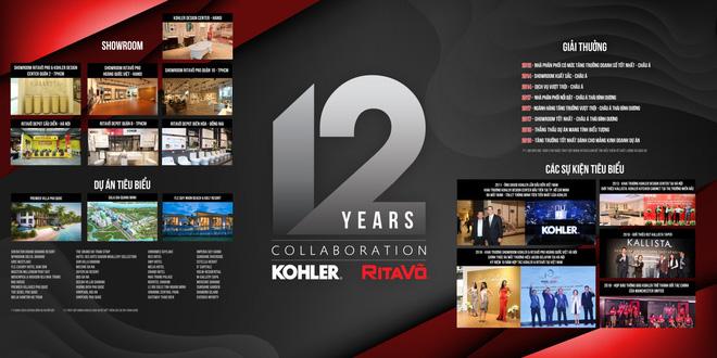 Các cột mốc nổi bật trong hành trình 12 năm hợp tác phát triển giữa RitaVõ và Kohler