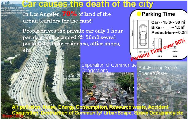 Hình 2: Ô tô gây ra cái chết cho đô thị