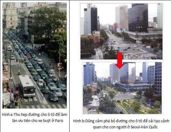 Hình 5: Các giải pháp giao thông ở Paris và Seoul-Hàn Quốc