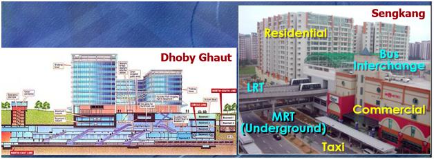 Hình 1. Mô hình ga ĐSĐT ở Singapore (Nguồn: TS. George Sun, tại Hội nghị cấp cao Rio+20 về phát triển đô thị bền vững gắn kết với giao thông, Berlin-Đức, tháng 6/2013)