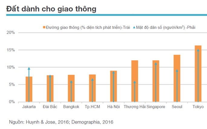dat-giao-thong-vietnamnet-1