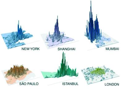 Sơ đồ mô tả tốc độ gia tăng mật độ dân cư tại các đô thị lớn