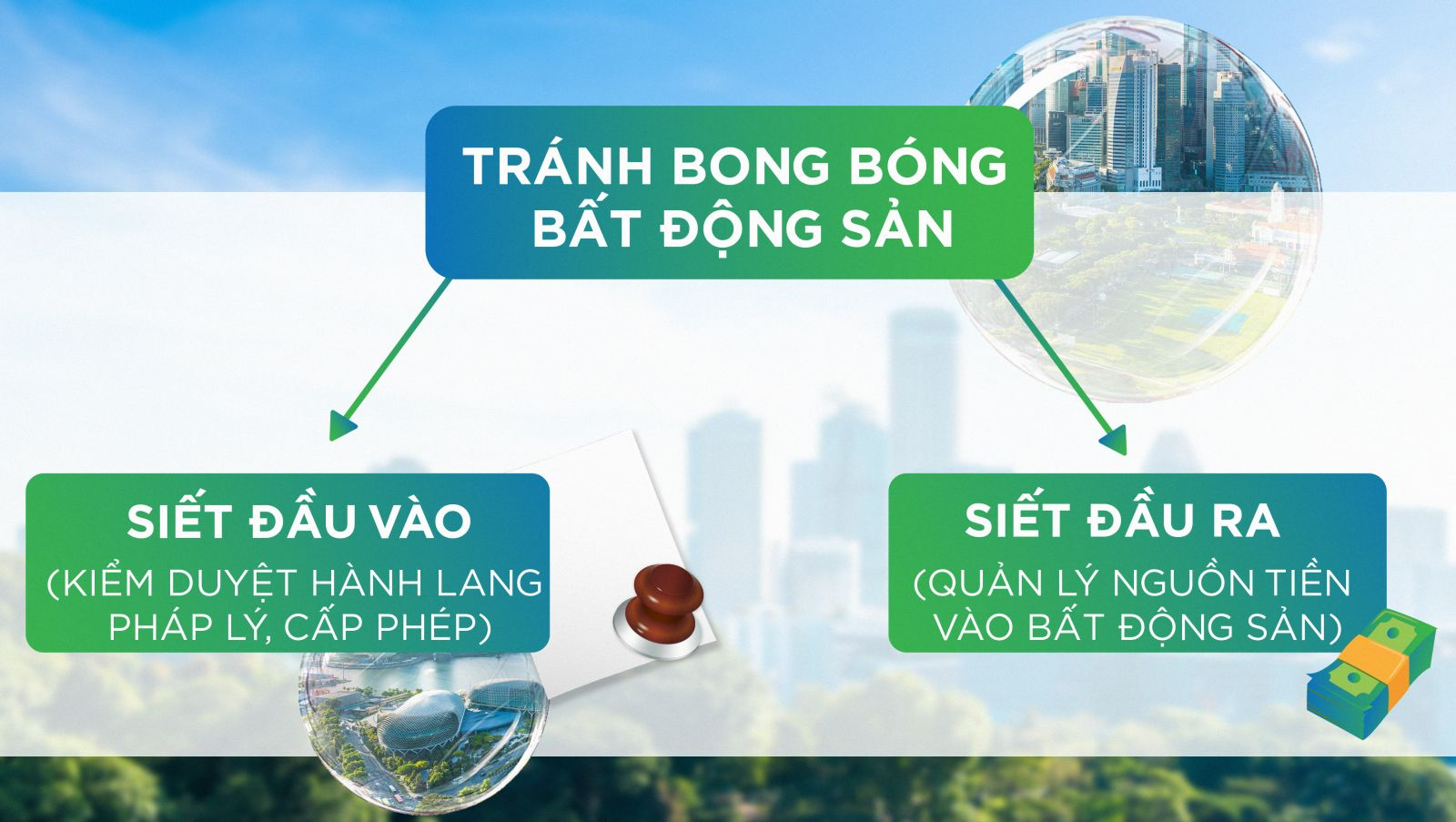 siet-tin-dung-cho-vay-bat-dong-san-2