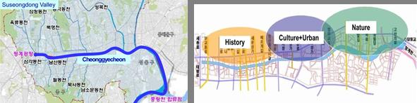 Sơ đồ  phân chia  03 đoạn tuyến cải tạo: khu vực lịch sử, khu vực văn hóa và đô thị, khu vực tự nhiên