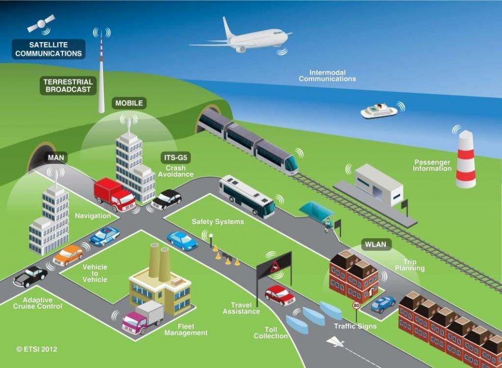 Hệ thống giao thông thông minh và thành phố thông minh trong Mobility. /  Nguồn: The Sentinel