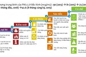 Từ giải pháp Hồng Kông nhìn về Hà Nội
