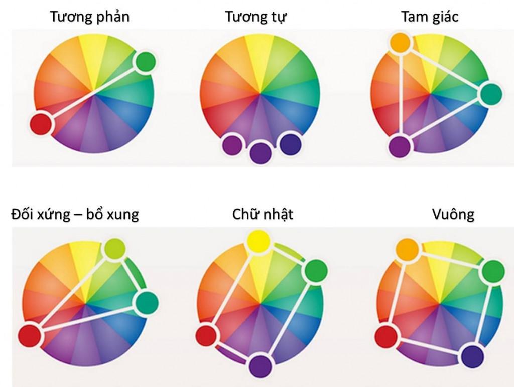 Bánh xe màu sắc là nền tảng cơ bản trong thiết kế nội thất, trang trí nhà