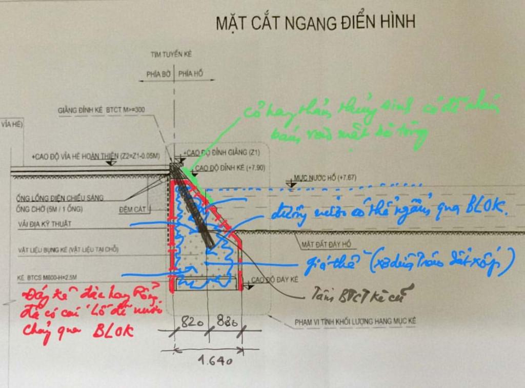 Hình 1: Làm nhẹ kết cấu và tạo lỗ rỗng cho nước lưu thông, tạo môi trường  sinh thái cho thảm cỏ, các loài thủy sinh phát triển (đề xuất của KTS Trần Huy Ánh)