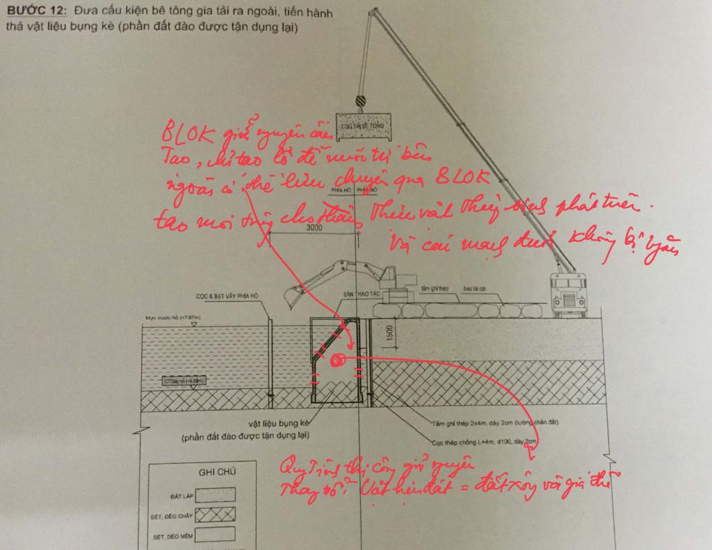 Hình 3: Giải pháp thi công giữ nguyên nhưng khối hộp bê tông cốt thép nhưng cần đục lỗ khối hộp, thay đất phế thải bằng giá thể trộn đất mùn giàu dinh dưỡng nhồi vào rột rỗng của khối hộp NTCS  (đề xuất của KTS Trần Huy Ánh)