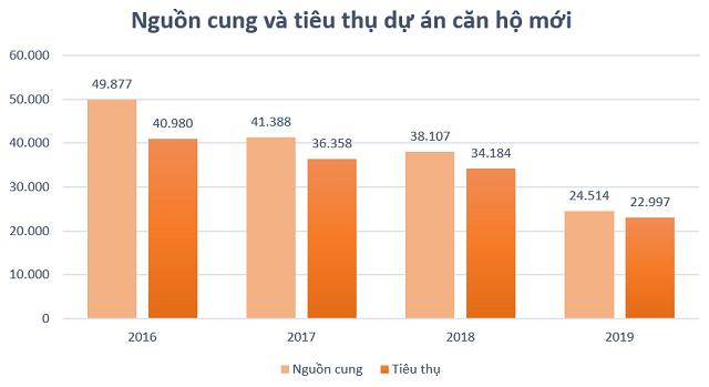 Nguồn: DKRA Việt Nam