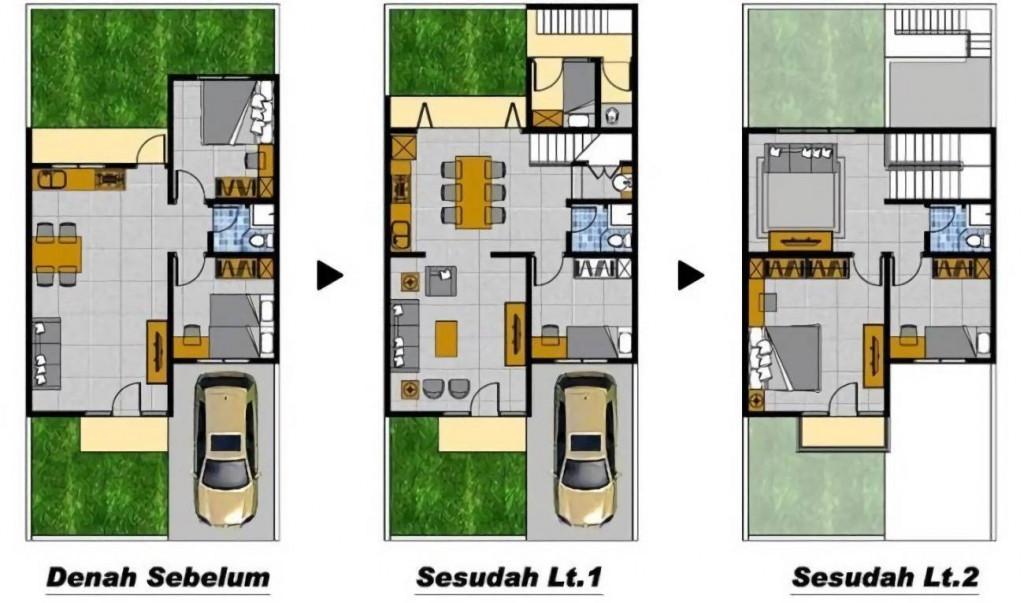 Một mô hình Growing House tiêu biểu