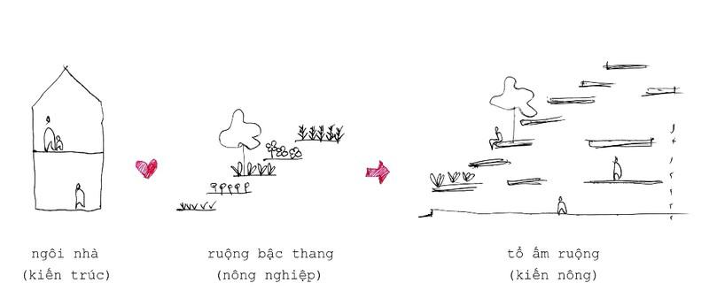 ngoi-nha-co-ruong-bac-thang-mat-tien-19_lrhj