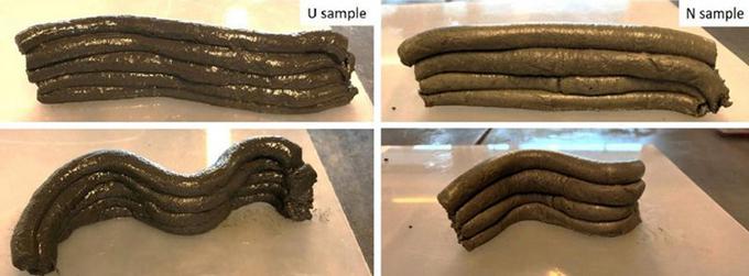 Thí nghiệm so sánh khả năng ổn định của bê tông với chất hóa dẻo urea và naphtalene