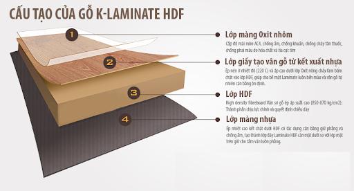 Cấu tạo gỗ linh hoạt giúp tối ưu hiệu quả sử dụng