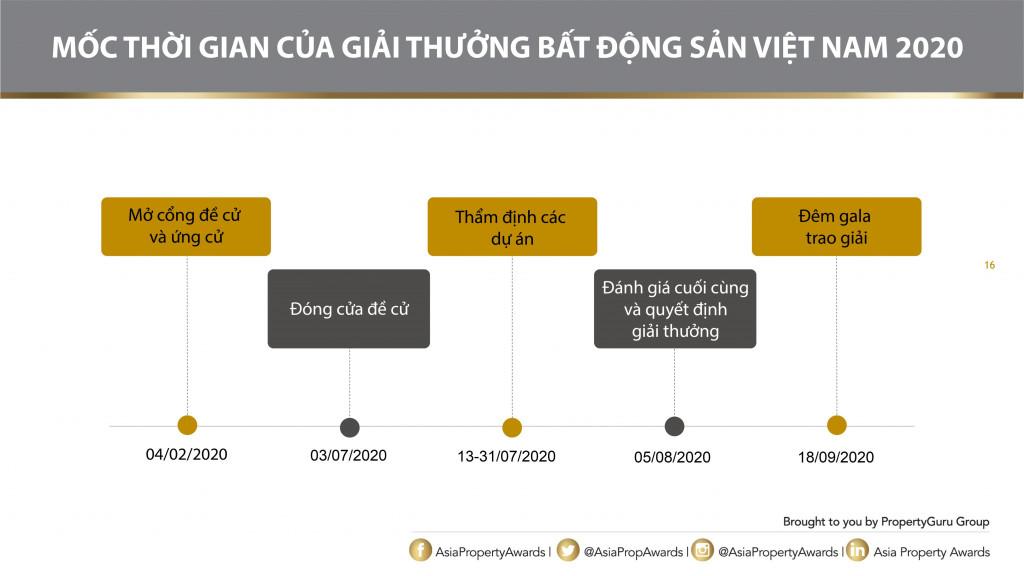 Hinh VPA 2
