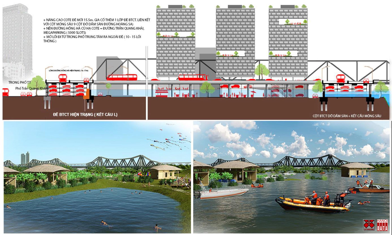 Mặt cắt giải pháp thành phố ngoài đê và công viên Bãi Giữa sông Hồng hai mùa lũ cạn
