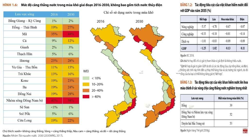 Nguy cơ khô hạn tại các lưu vực sông ảnh hưởng tới suy giảm GDP. Nguồn: WB