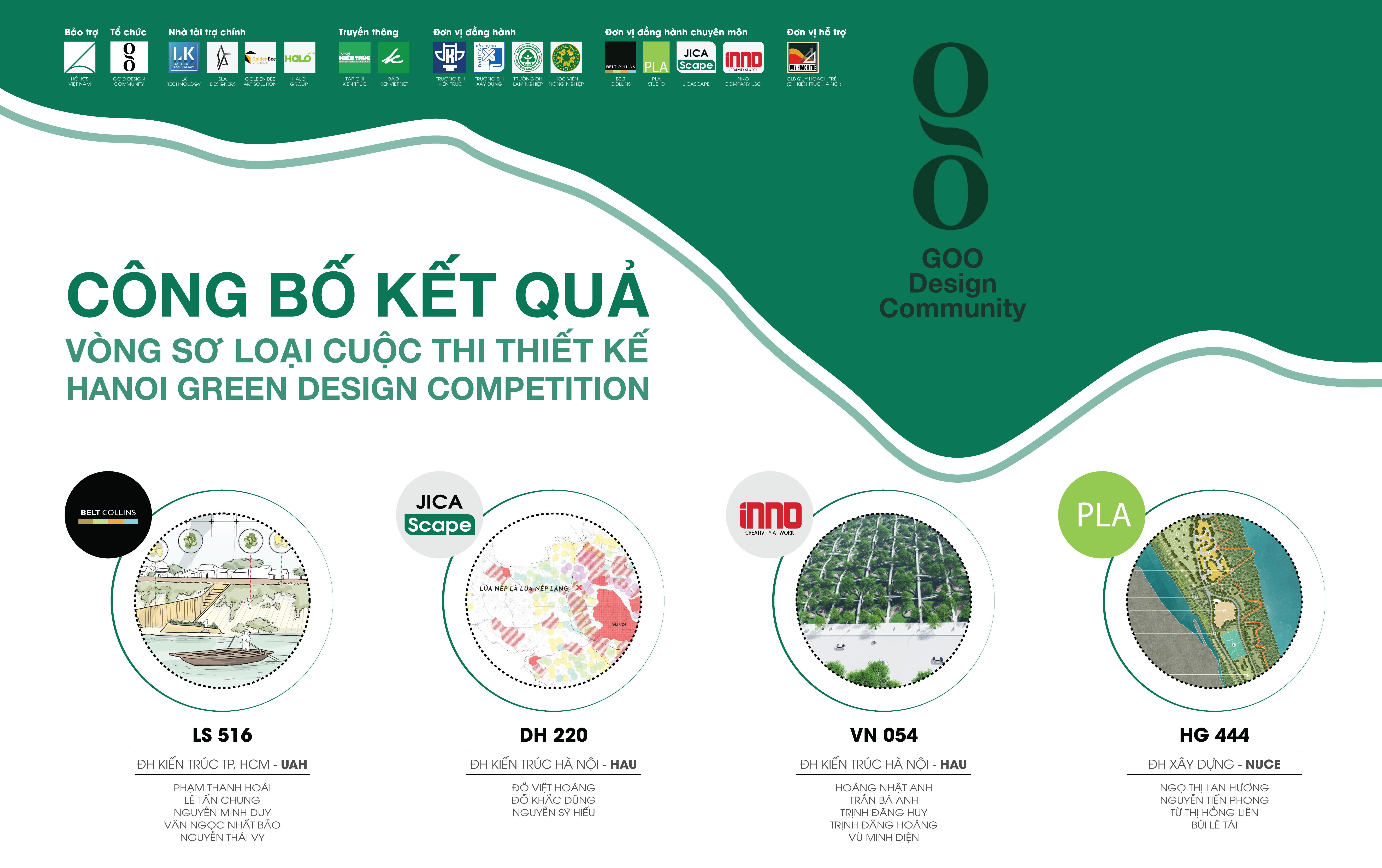 Kết quả 4 nhóm bước tiếp vào vòng chung kết cuộc thi do Hội đồng Ban giám khảo lựa chọn đã được công bố trên trang fanpage của GOO vào ngày 20/10