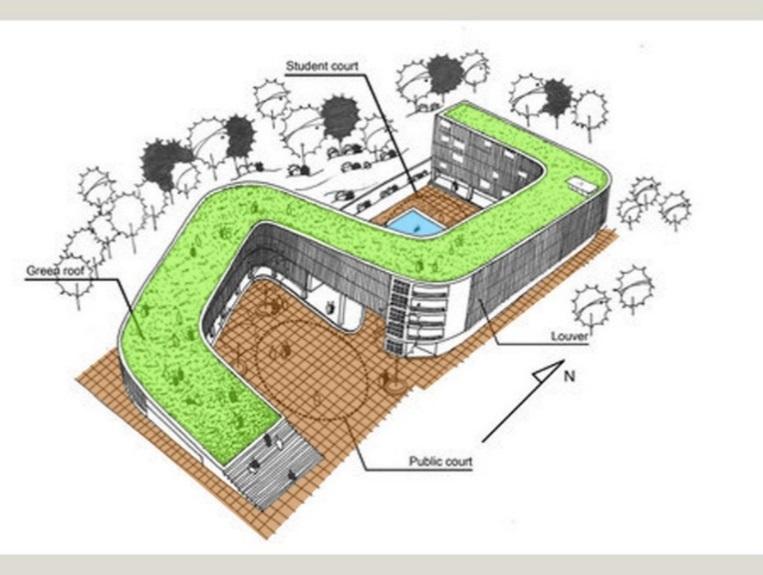 Trường PTCS Bình Dương KTS Võ Trọng Nghĩa  nhận giải thưởng Kiến trúc xanh