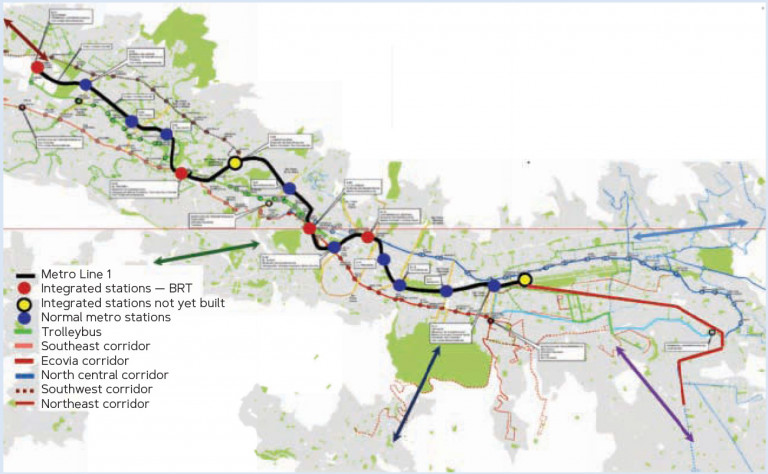 """Tích hợp đa phương thức của hệ thống đường sắt đô thị từ khi bắt đầu dự án tại thành phố Quito, Ecuador (nguồn """"The Urban rail development handbook"""" – WB 2018)"""