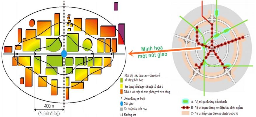 Minh họa Hệ thống ABC