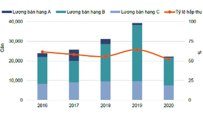 """Nhận định về thị trường nhà ở năm 2021, ông Matthew Powell, Giám đốc Savills Hà Nội, đánh giá, năm 2021 sẽ khó có biến động lớn cho thị trường căn hộ. Hà Nội sẽ không có tình trạng khan hiếm nguồn cung giống như thành phố Hồ Chí Minh. Có thể thấy sự thay đổi tích cực về chất lượng của nhiều dự án nhà ở khác nhau, ví dụ như nhà ở trong phân khúc tầm trung. Việc phát triển cơ sở hạ tầng sẽ đóng vai trò quan trọng cho việc """"cởi trói"""" nguồn cung vì đây là điều kiện cần để mở rộng các khu vực dự án ra các quận và thành phố lân cận"""". """"Năm 2021, thị trường căn hộ Hà Nội sẽ không xảy ra bong bóng bất động sản khi kinh tế đang tăng trưởng tại mức được ghi nhận tốt, lực cầu vẫn mạnh và giá có thể kiểm soát được. Một số các dự án kỳ vọng mức giá quá cao sẽ phải xét lại về tổng thể, giá bán và điều kiện thực tế của dự án để giảm áp lực cho chính dự án khi tung sản phẩm ra thị trường"""", vị này nhấn mạnh.  Một con số thống kê thực tế được Hiệp hội bất động sản Việt Nam đưa ra, đó là ngay quý I, quý II của năm 2021 dự kiến sẽ có hàng vạn sản phẩm với đa dạng các phân khúc sẽ chào hàng thị trường. Trong đó khu vực Bắc và Tây Hà Nội sẽ chiếm tỷ trọng nhiều nhất. Giá căn hộ tại Hà Nội có thể giữ nguyên hoặc tăng nhẹ so với 2020 trong khi giá tại Tp.HCM trong 6 tháng đầu năm 2021 vẫn có chiều hướng tăng."""